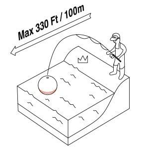 2. 100m以内であれば接続を維持できます。